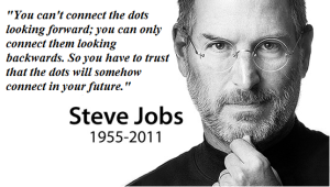 2012-10-03-steve-jobs-connect-dots-quote